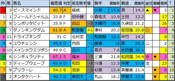 f:id:onix-oniku:20180512181250p:plain