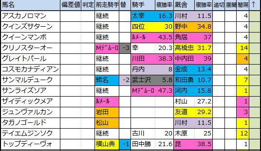 f:id:onix-oniku:20180514173848p:plain