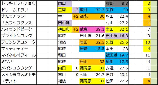 f:id:onix-oniku:20180514173933p:plain