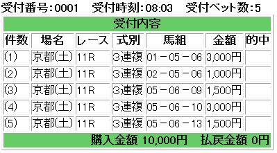 f:id:onix-oniku:20180519080510p:plain
