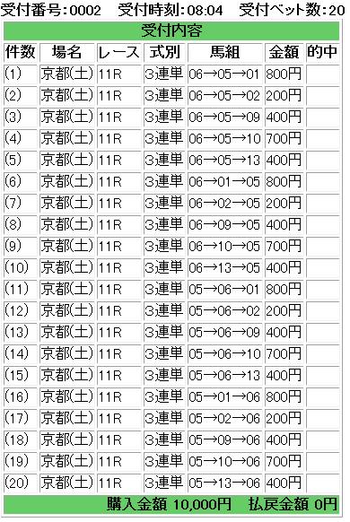f:id:onix-oniku:20180519080614p:plain