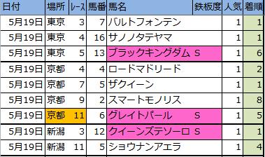 f:id:onix-oniku:20180519165607p:plain
