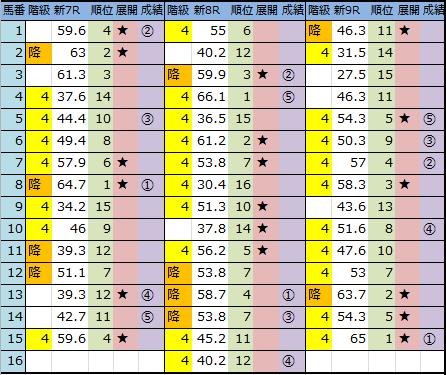 f:id:onix-oniku:20180520150100p:plain
