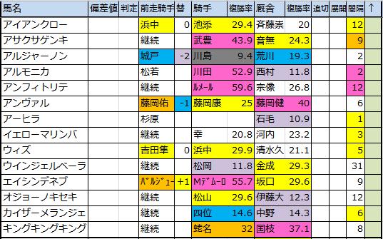 f:id:onix-oniku:20180522143333p:plain