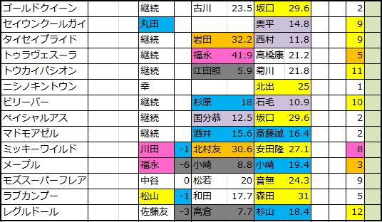 f:id:onix-oniku:20180522143439p:plain