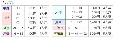 f:id:onix-oniku:20180523162539p:plain