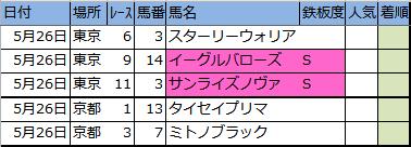 f:id:onix-oniku:20180525185248p:plain