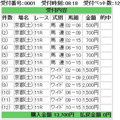 f:id:onix-oniku:20180526081950p:plain