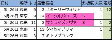 f:id:onix-oniku:20180526164044p:plain
