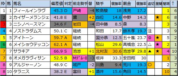 f:id:onix-oniku:20180526180631p:plain