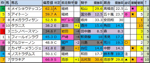 f:id:onix-oniku:20180526180804p:plain