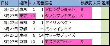 f:id:onix-oniku:20180526193808p:plain