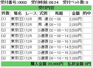 f:id:onix-oniku:20180527082508p:plain