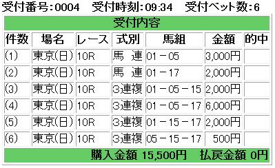 f:id:onix-oniku:20180527093512p:plain