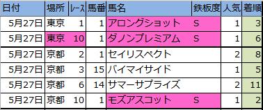 f:id:onix-oniku:20180527173047p:plain