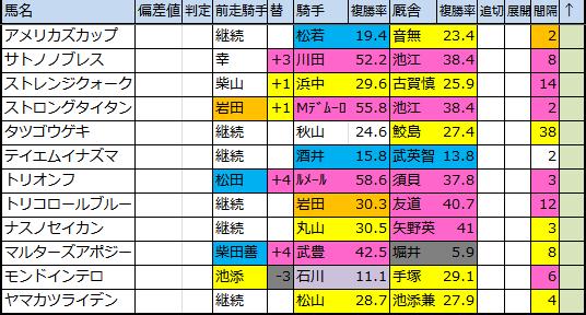 f:id:onix-oniku:20180528172627p:plain