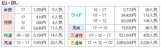 f:id:onix-oniku:20180531143242p:plain