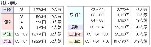 f:id:onix-oniku:20180531144712p:plain