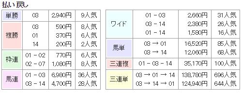 f:id:onix-oniku:20180531145859p:plain
