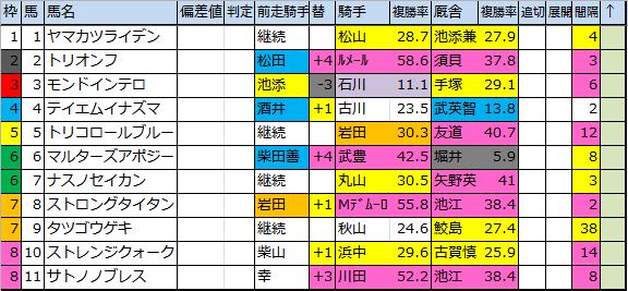 f:id:onix-oniku:20180601102012p:plain