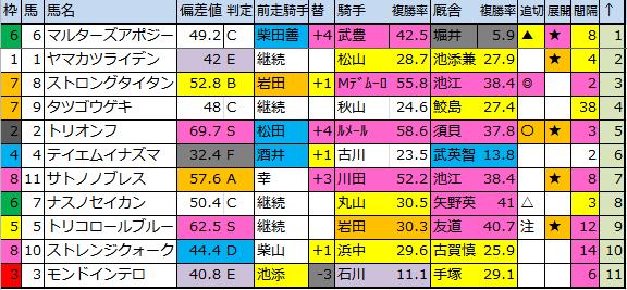 f:id:onix-oniku:20180601180300p:plain
