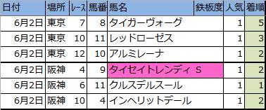 f:id:onix-oniku:20180602170308p:plain