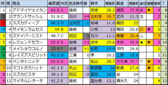 f:id:onix-oniku:20180602175241p:plain