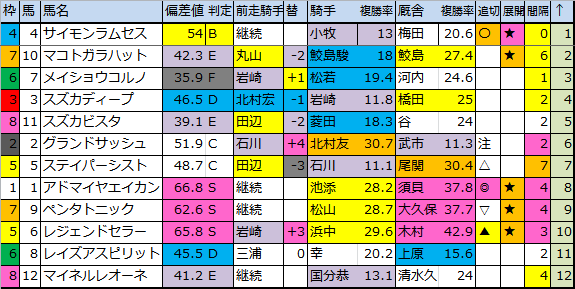 f:id:onix-oniku:20180602175641p:plain