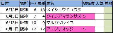 f:id:onix-oniku:20180602184731p:plain