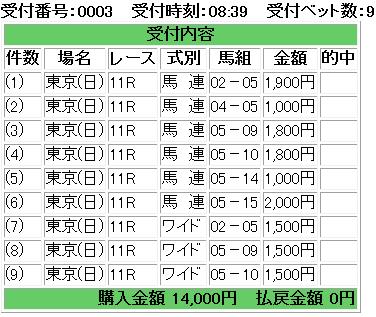 f:id:onix-oniku:20180603084109p:plain