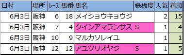 f:id:onix-oniku:20180603165218p:plain