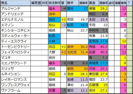 f:id:onix-oniku:20180604172310p:plain