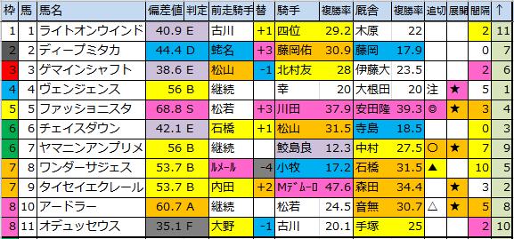 f:id:onix-oniku:20180608182521p:plain