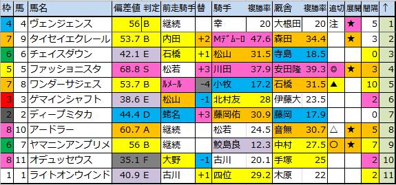 f:id:onix-oniku:20180608182841p:plain