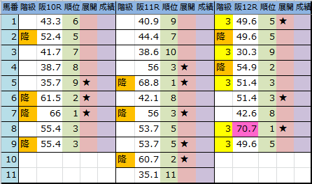 f:id:onix-oniku:20180608191240p:plain