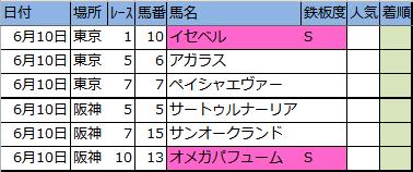 f:id:onix-oniku:20180609191418p:plain