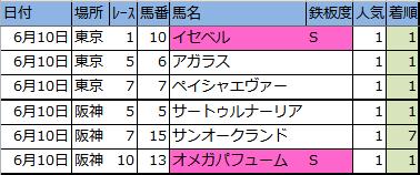 f:id:onix-oniku:20180610170154p:plain