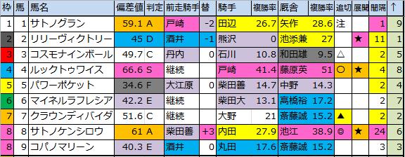 f:id:onix-oniku:20180615174802p:plain