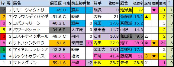 f:id:onix-oniku:20180615175101p:plain