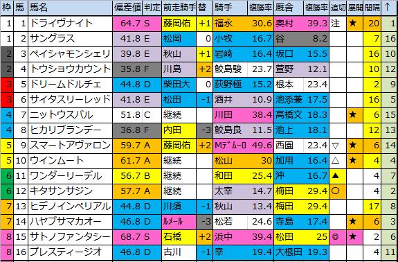 f:id:onix-oniku:20180615175252p:plain