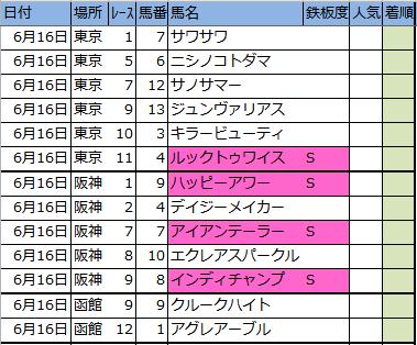 f:id:onix-oniku:20180615190612p:plain