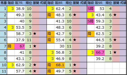 f:id:onix-oniku:20180615191244p:plain