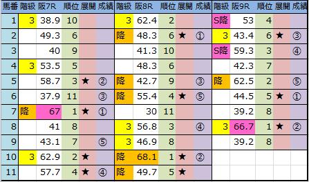 f:id:onix-oniku:20180616144620p:plain