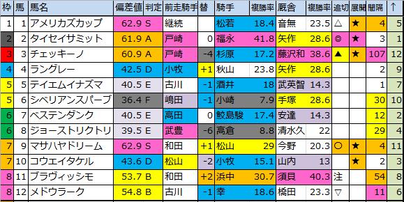 f:id:onix-oniku:20180616184907p:plain