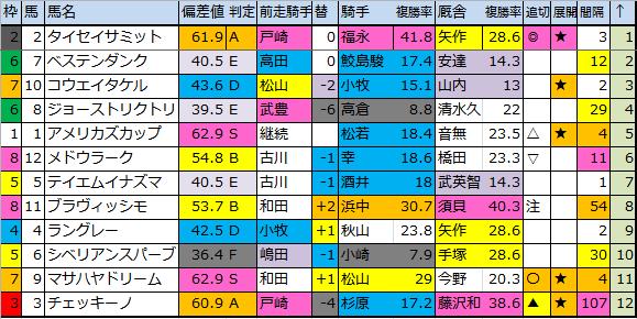 f:id:onix-oniku:20180616185350p:plain