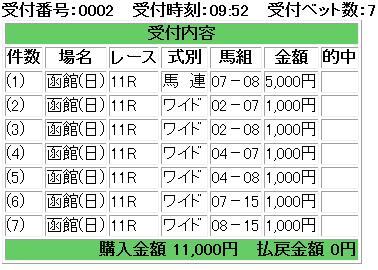 f:id:onix-oniku:20180617095333p:plain