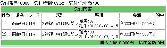 f:id:onix-oniku:20180617095406p:plain
