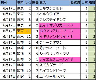 f:id:onix-oniku:20180617164552p:plain