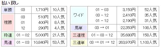 f:id:onix-oniku:20180621134701p:plain