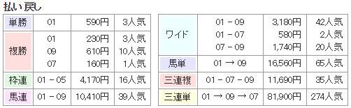 f:id:onix-oniku:20180621140618p:plain